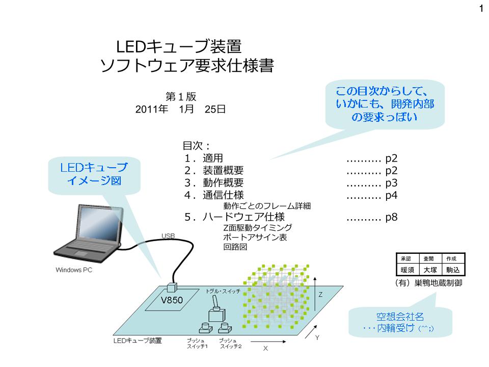 組込みソフトウェア開発者にとっての要求仕様書: SHIKOU-SAKUGO